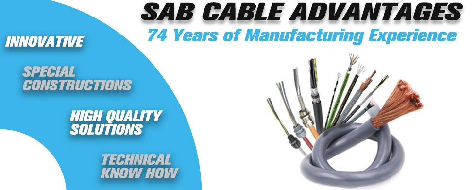SAB Products & Capabilities