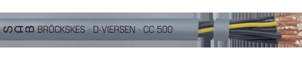 Flexible Pvc Cable 240mm2 Control : Flexible pvc control ce